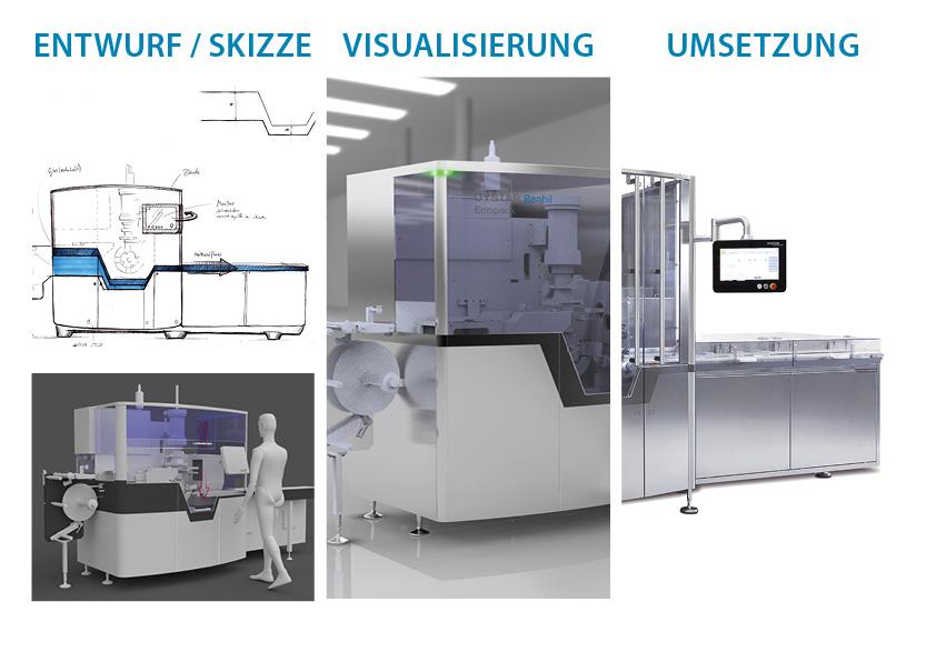 Professionelles Industrie Design - Vom Entwurf über die Visualisierung bis hin zur Umsetzung